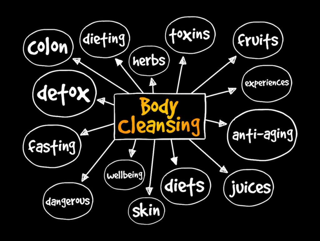 Chicago detox cleanses do not work